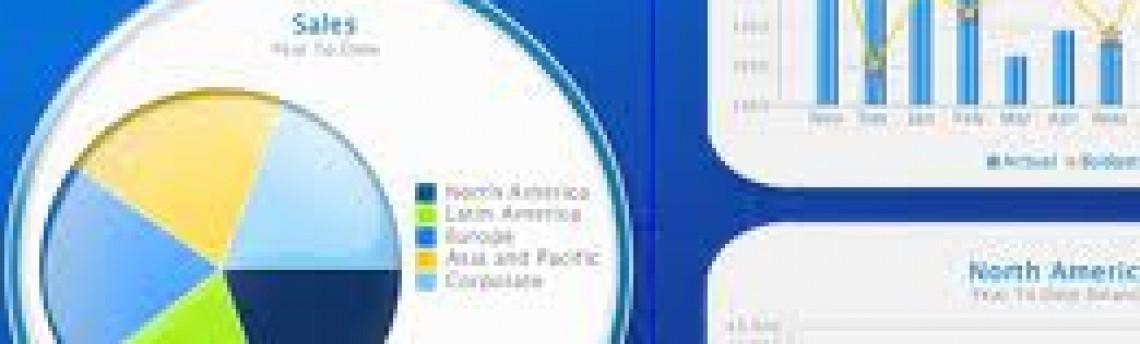 Cruscotti Aziendali: tools e strumenti per la gestione aziendale.